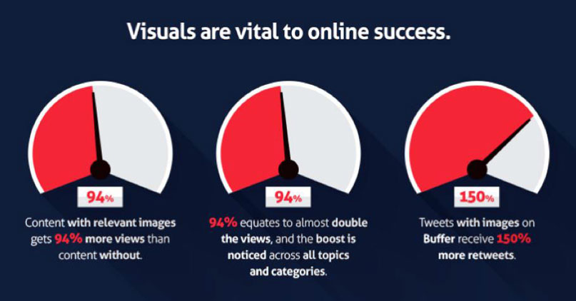 Use-visuals-like-images-or-videos-where-possible
